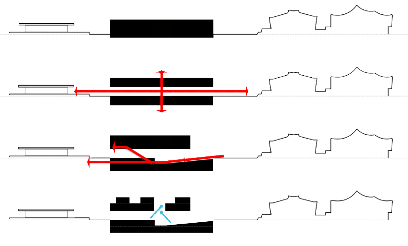 M20 schema principe 2