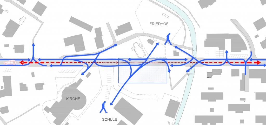 inFABric-Luzernstrasse-SchemaFussg
